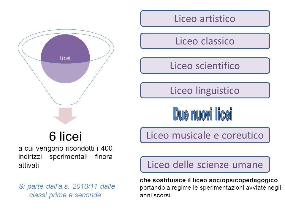 Due nuovi licei 6 licei Liceo artistico Liceo classico