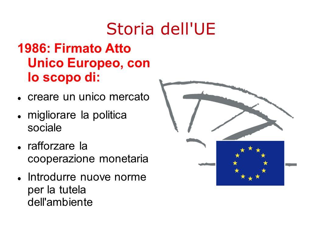 Storia dell UE 1986: Firmato Atto Unico Europeo, con lo scopo di: