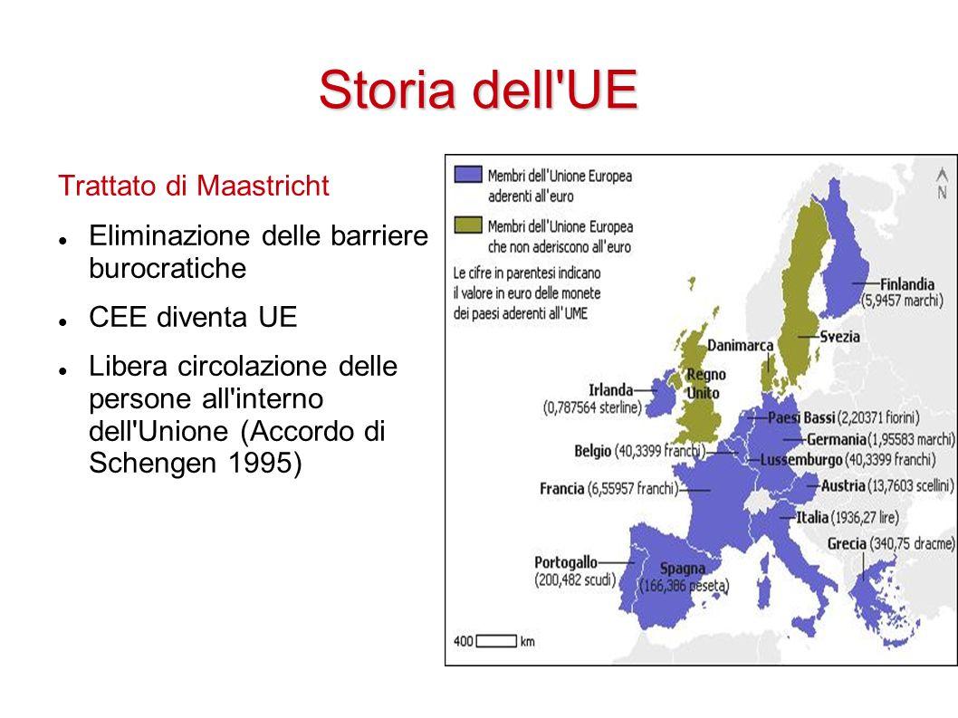 Storia dell UE Trattato di Maastricht