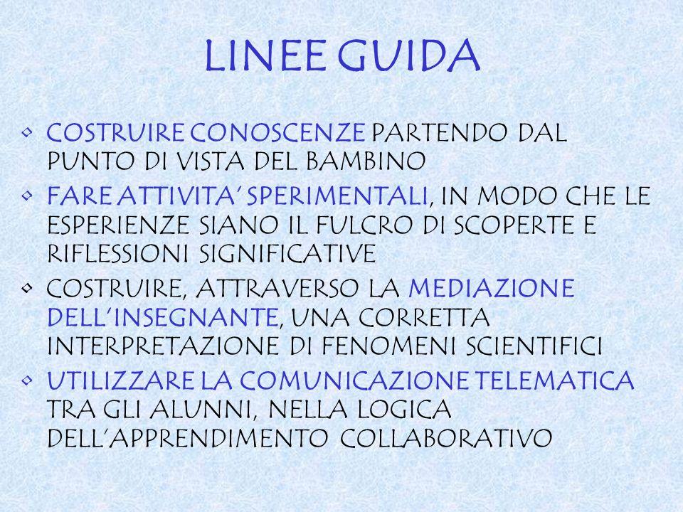 LINEE GUIDA COSTRUIRE CONOSCENZE PARTENDO DAL PUNTO DI VISTA DEL BAMBINO.