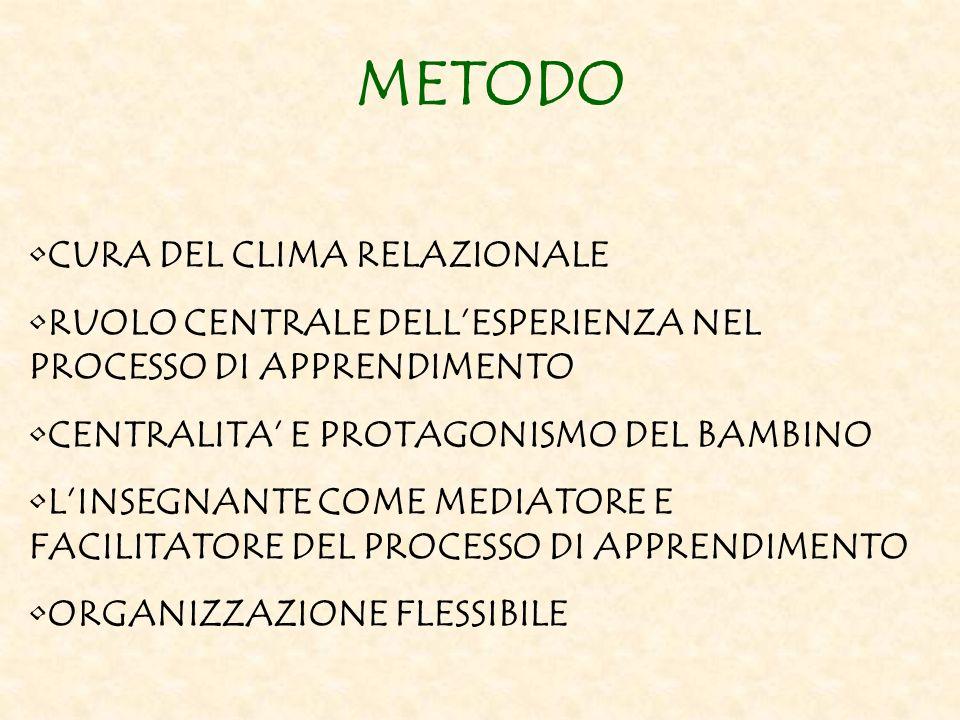 METODO CURA DEL CLIMA RELAZIONALE