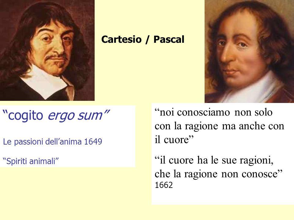 Cartesio / Pascal noi conosciamo non solo con la ragione ma anche con il cuore il cuore ha le sue ragioni, che la ragione non conosce 1662.