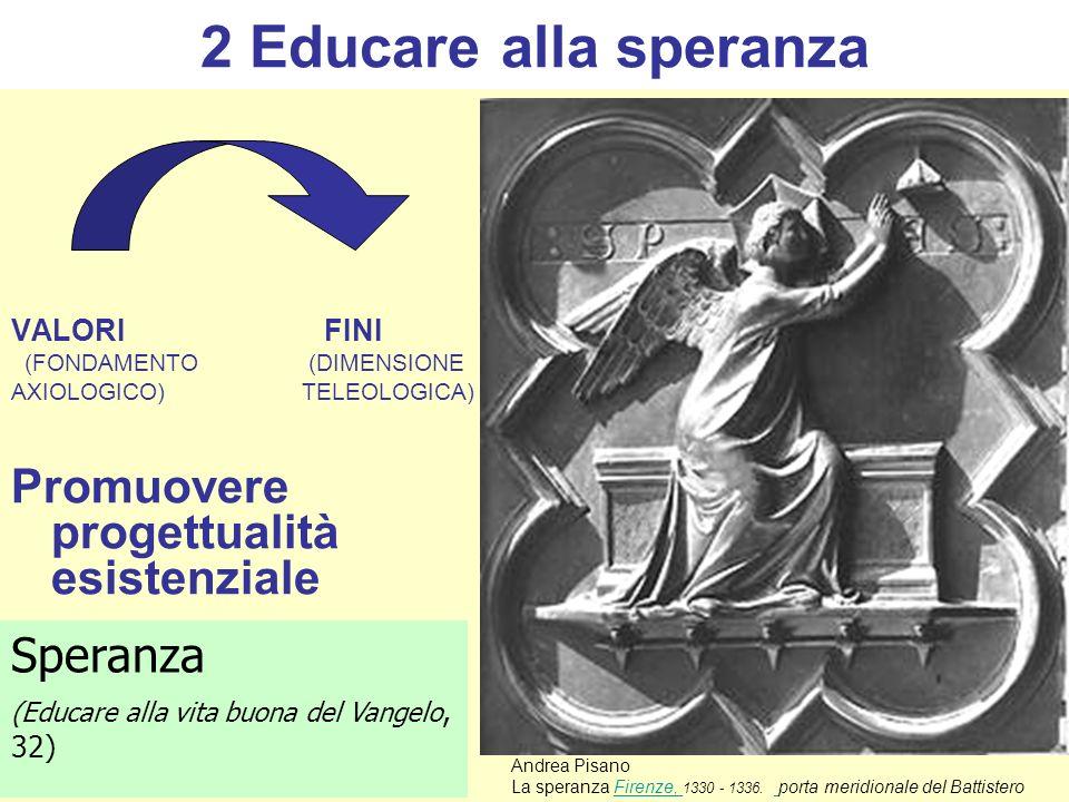 2 Educare alla speranza Promuovere progettualità esistenziale Speranza