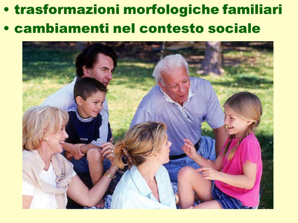 trasformazioni morfologiche familiari