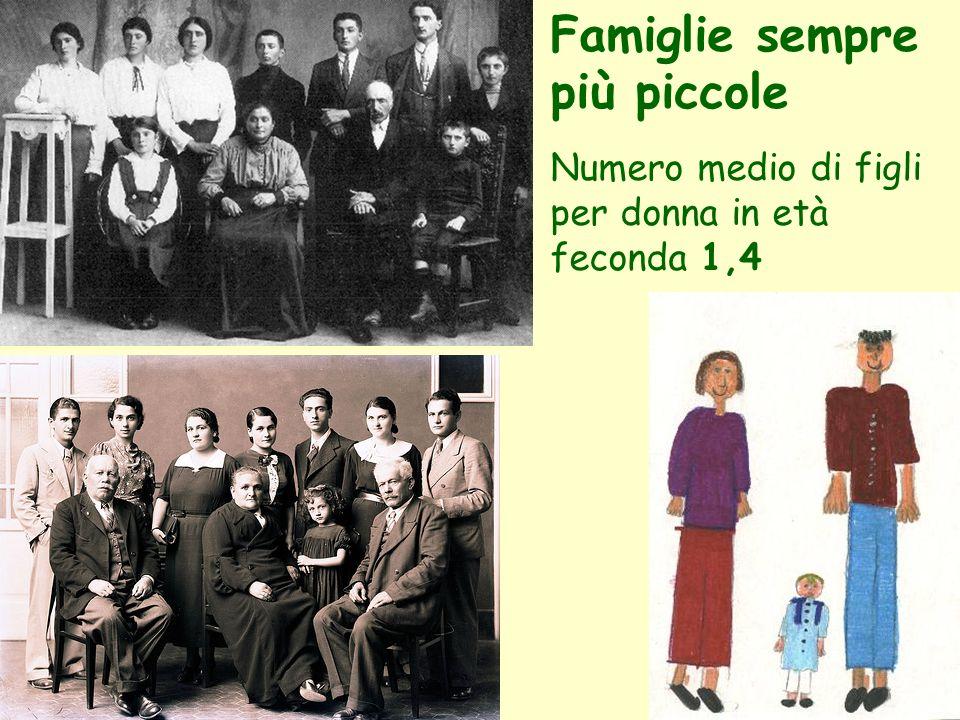Famiglie sempre più piccole