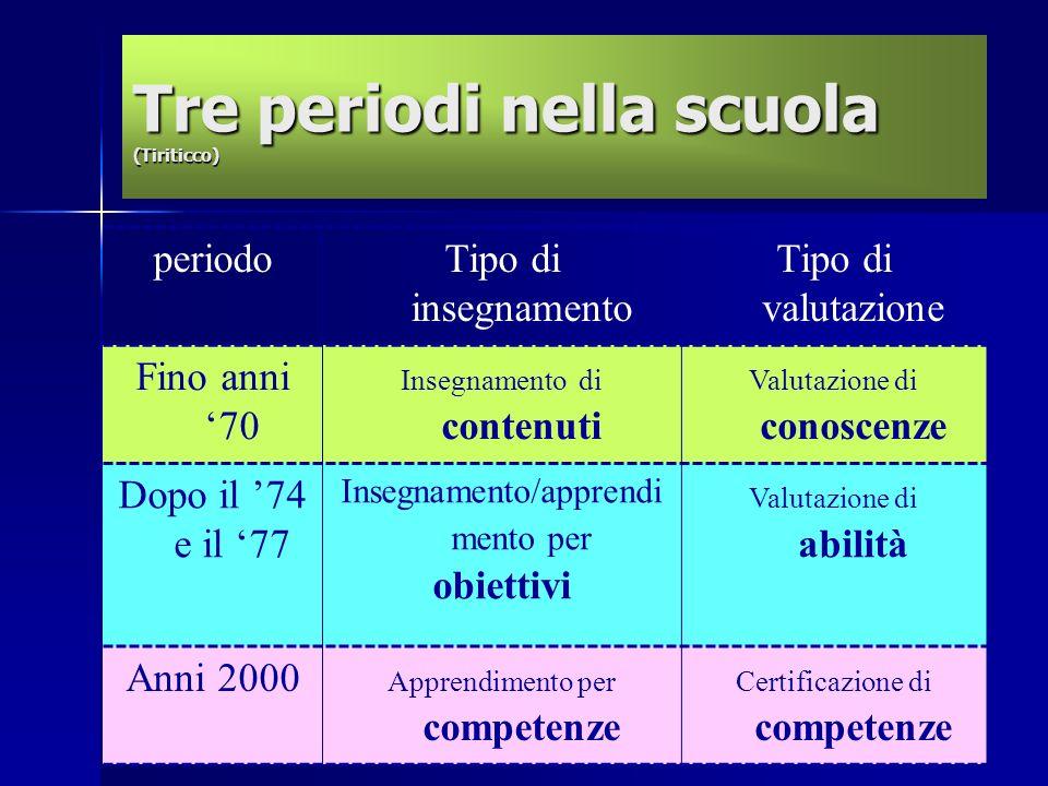 Tre periodi nella scuola (Tiriticco)