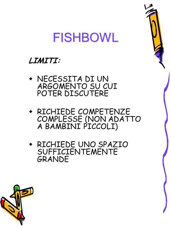 FISHBOWL LIMITI: NECESSITA DI UN ARGOMENTO SU CUI POTER DISCUTERE