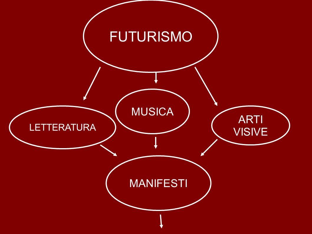 FUTURISMO MUSICA LETTERATURA ARTI VISIVE MANIFESTI