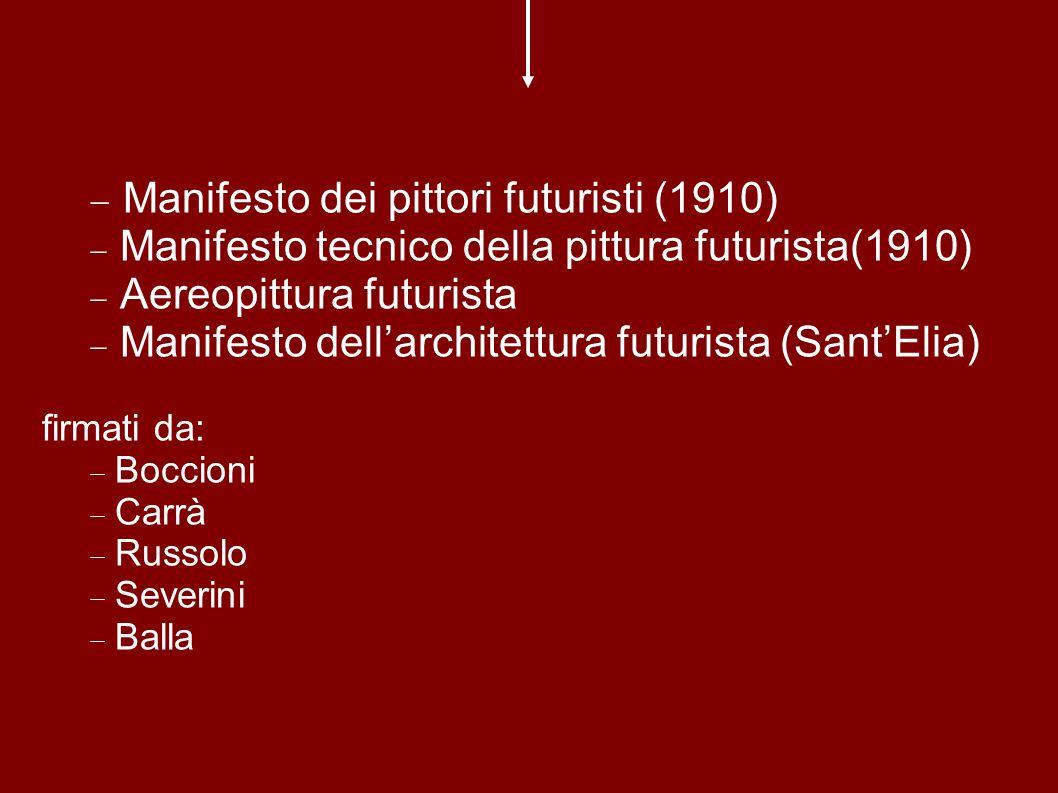 Manifesto dei pittori futuristi (1910)
