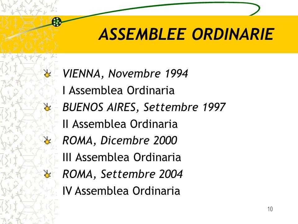 ASSEMBLEE ORDINARIE VIENNA, Novembre 1994 I Assemblea Ordinaria