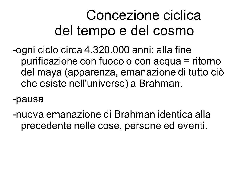 Concezione ciclica del tempo e del cosmo
