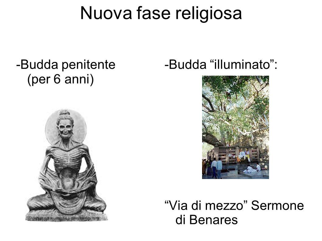 Nuova fase religiosa -Budda penitente (per 6 anni)