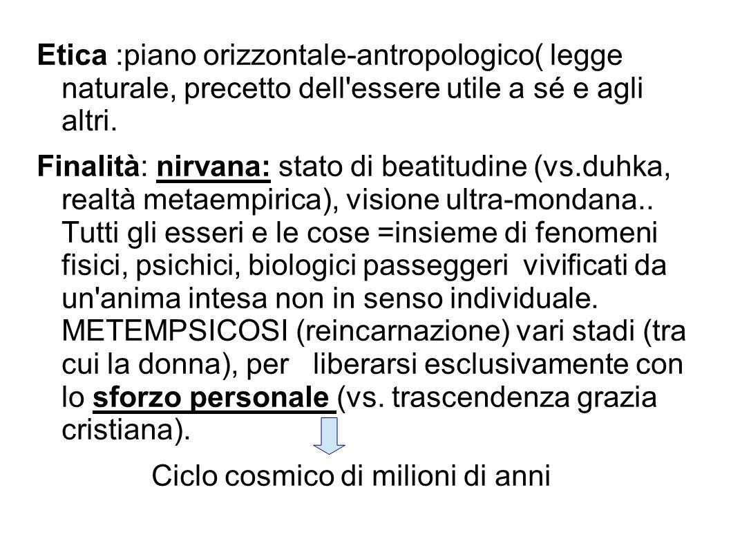 Etica :piano orizzontale-antropologico( legge naturale, precetto dell essere utile a sé e agli altri.