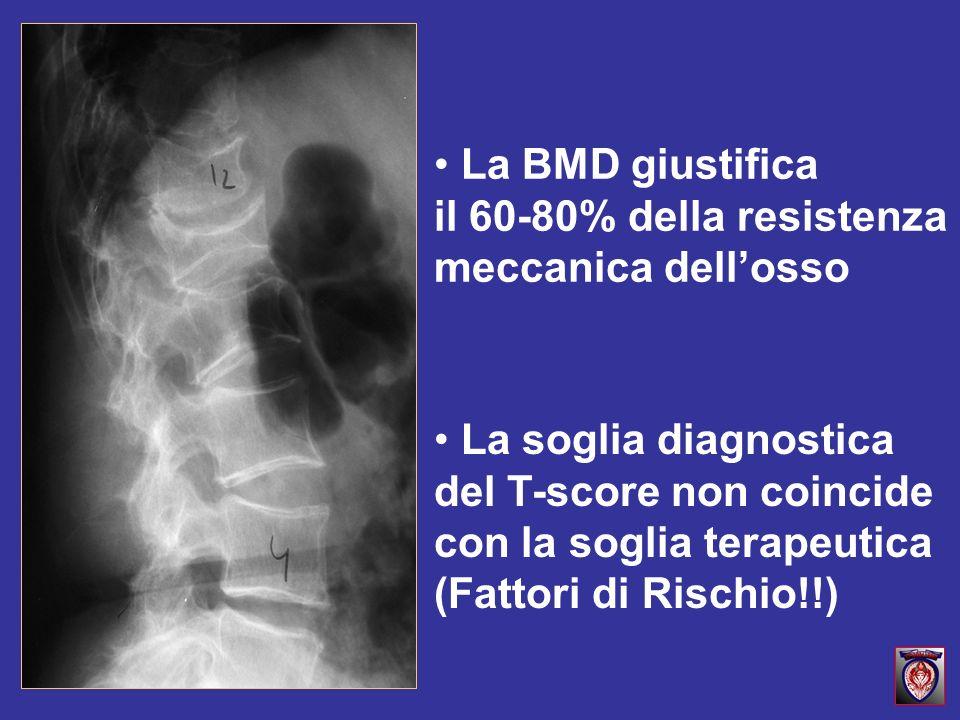 La BMD giustifica il 60-80% della resistenza. meccanica dell'osso. La soglia diagnostica. del T-score non coincide.