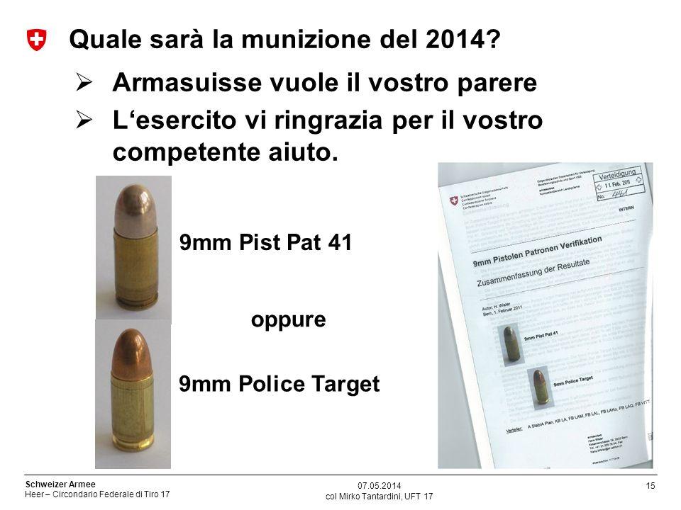 Quale sarà la munizione del 2014