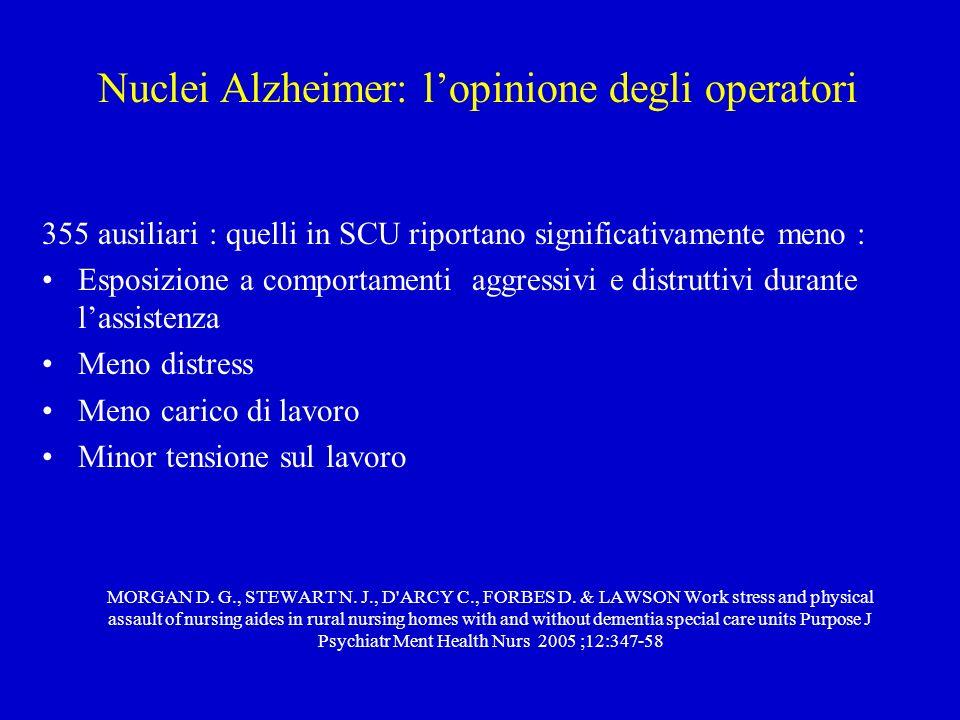 Nuclei Alzheimer: l'opinione degli operatori