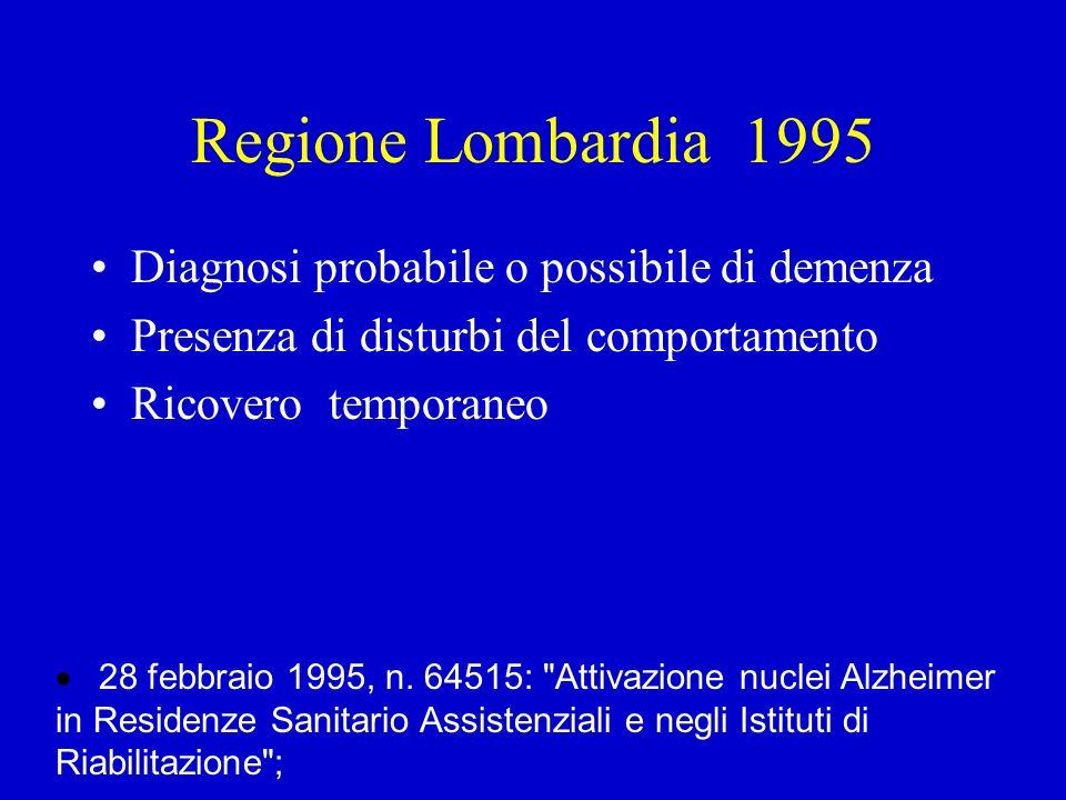 Regione Lombardia 1995 Diagnosi probabile o possibile di demenza