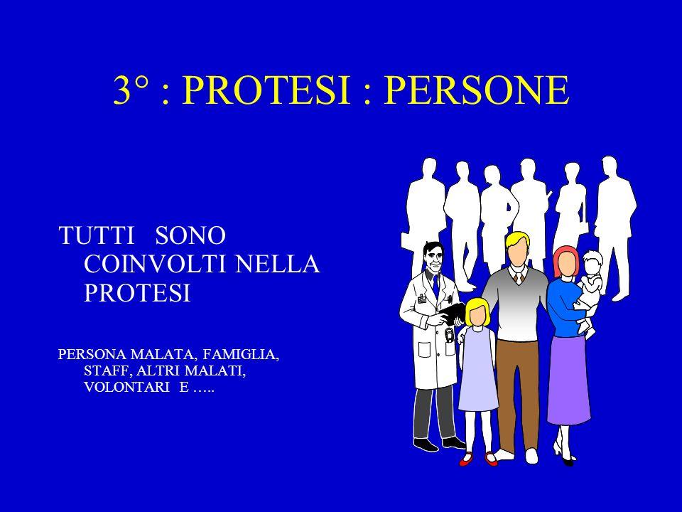 3° : PROTESI : PERSONE TUTTI SONO COINVOLTI NELLA PROTESI