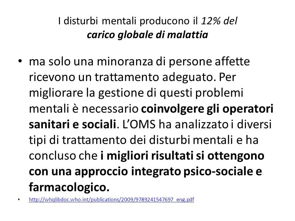 I disturbi mentali producono il 12% del carico globale di malattia