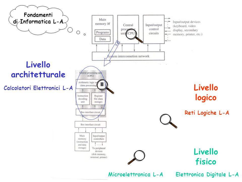 Calcolatori Elettronici L-A Elettronica Digitale L-A