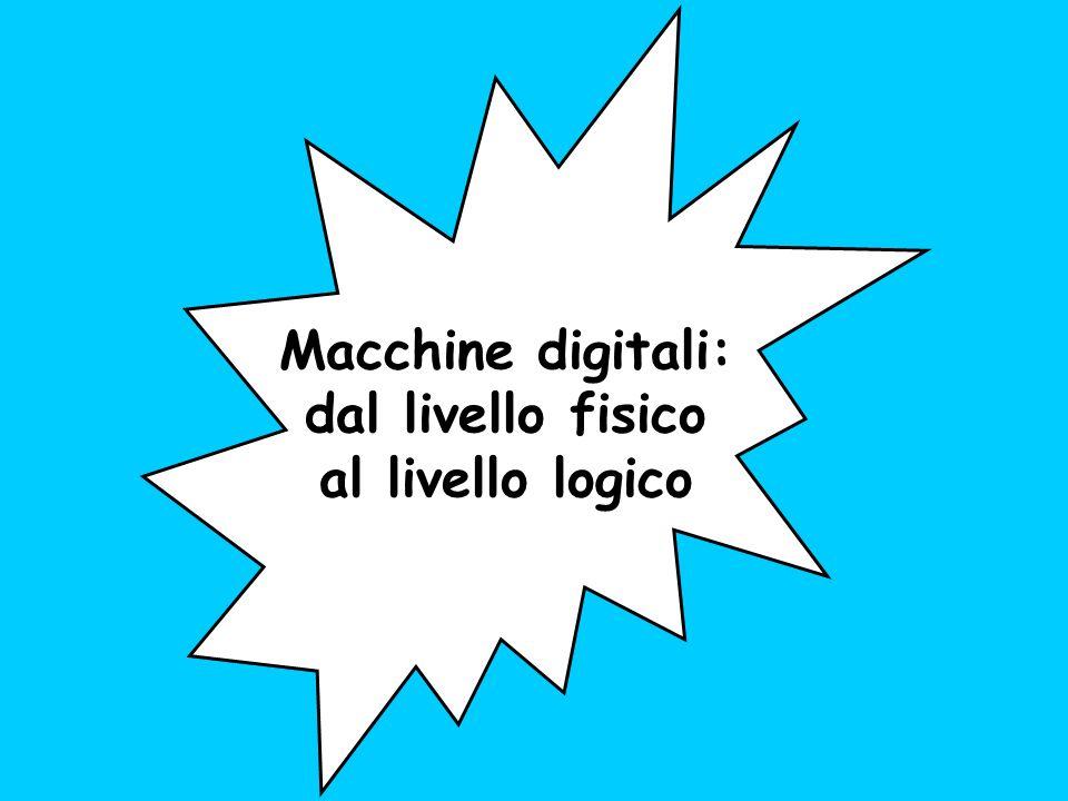 Macchine digitali: dal livello fisico al livello logico