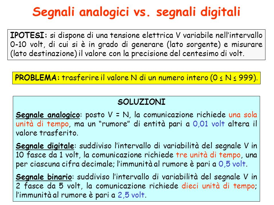 Segnali analogici vs. segnali digitali