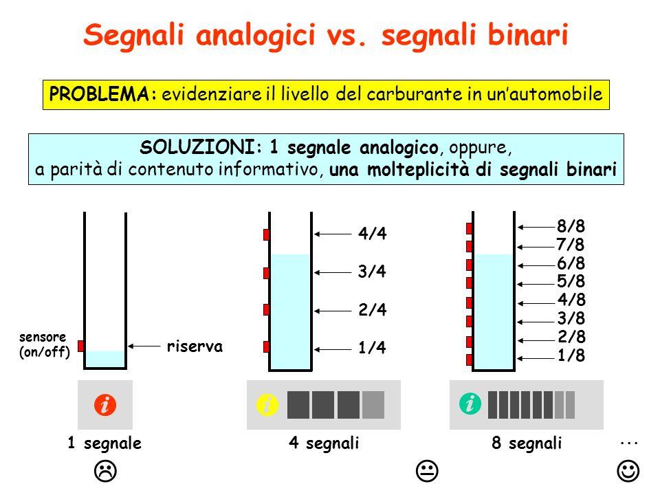 Segnali analogici vs. segnali binari