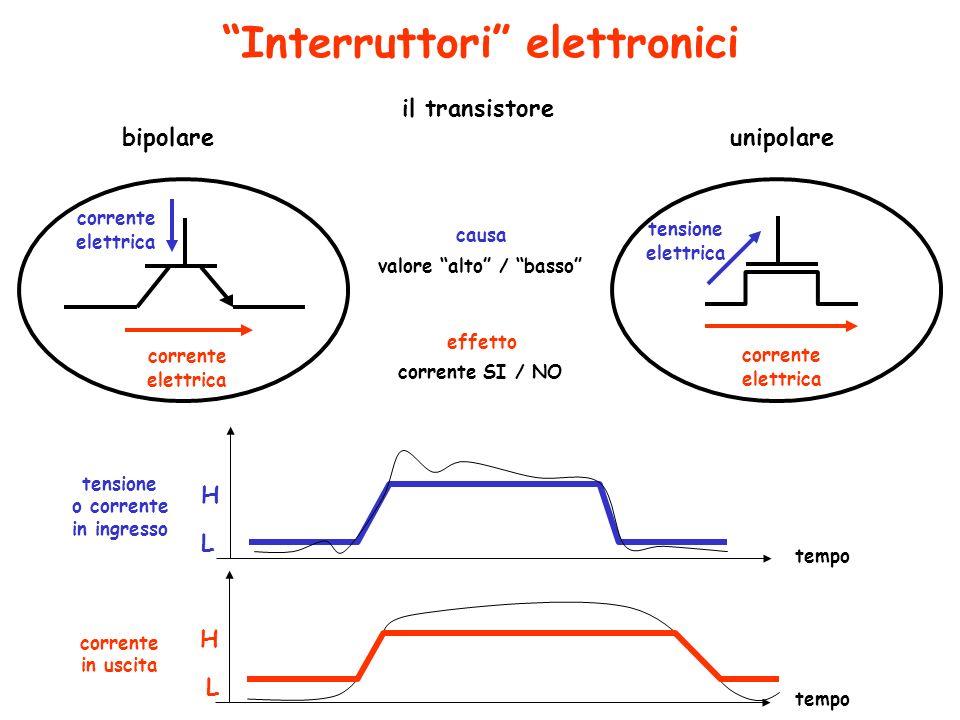 Interruttori elettronici