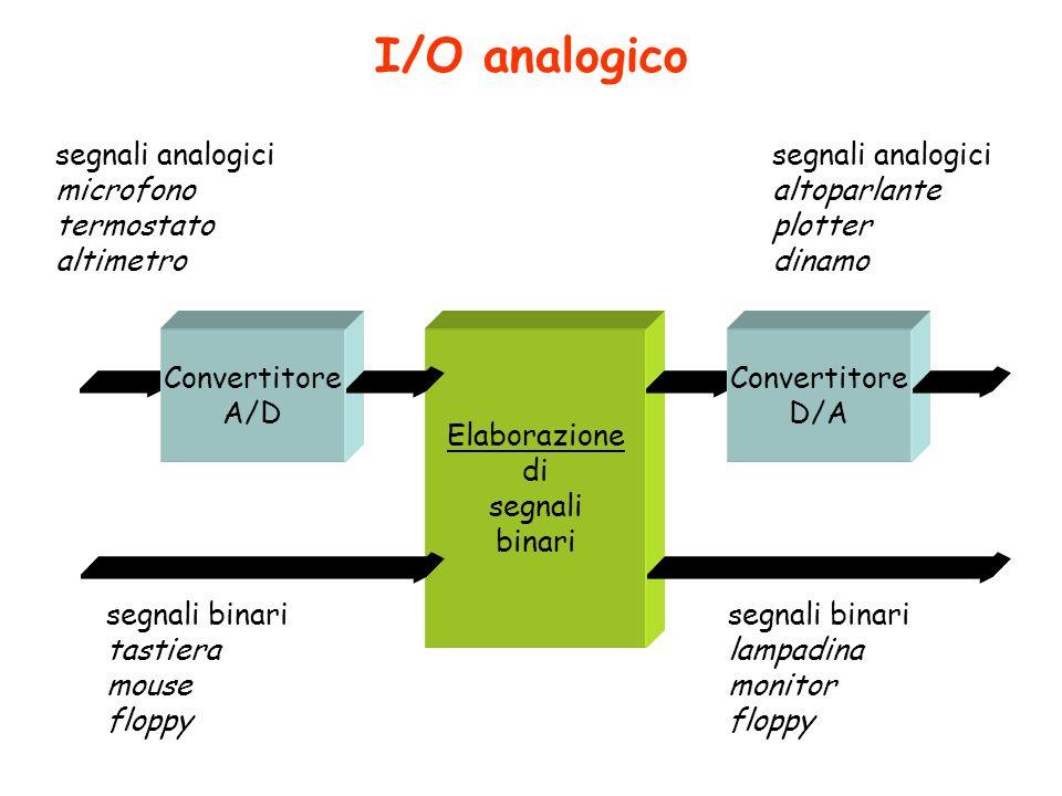 I/O analogico segnali analogici microfono termostato altimetro