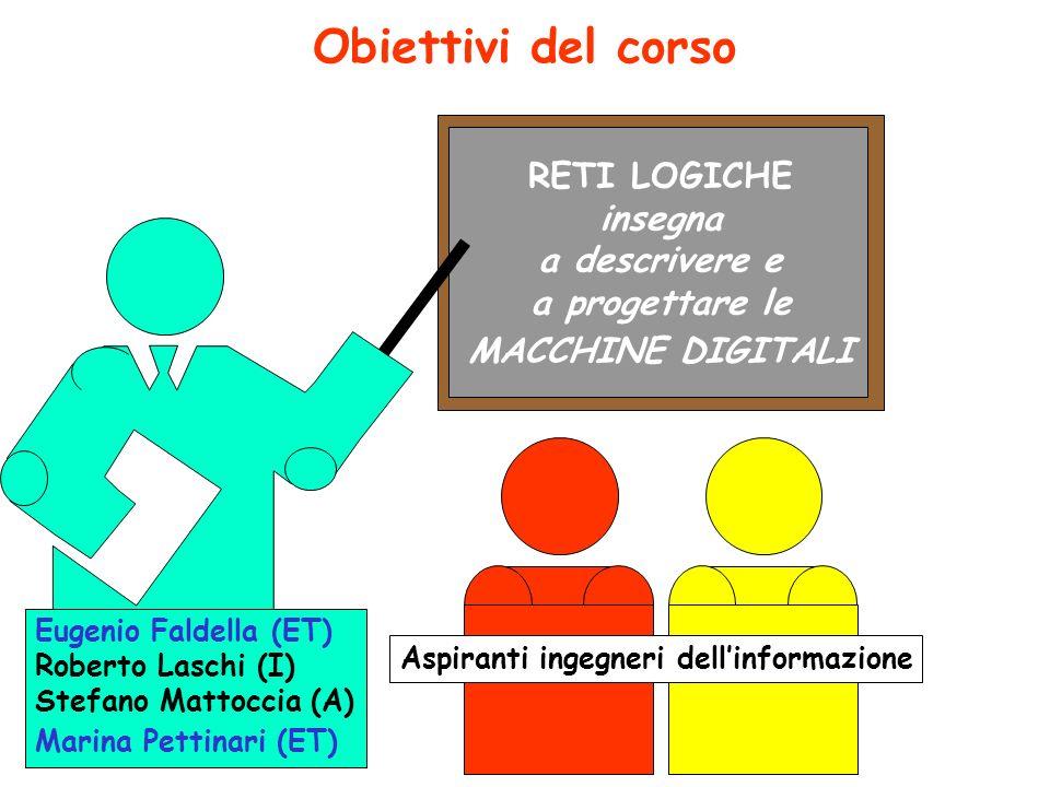 Obiettivi del corso RETI LOGICHE insegna a descrivere e