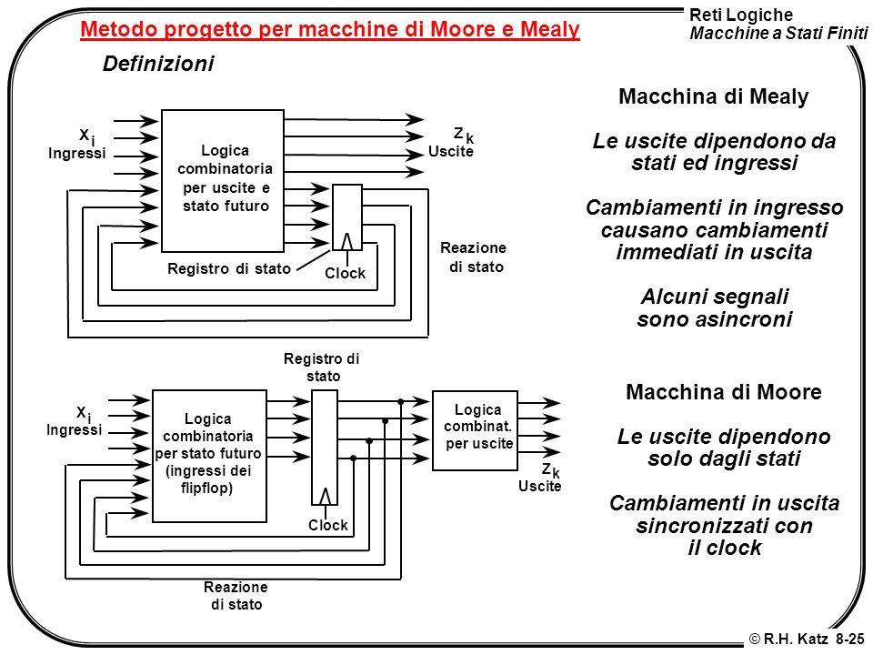 Metodo progetto per macchine di Moore e Mealy