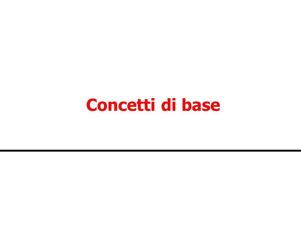 Concetti di base
