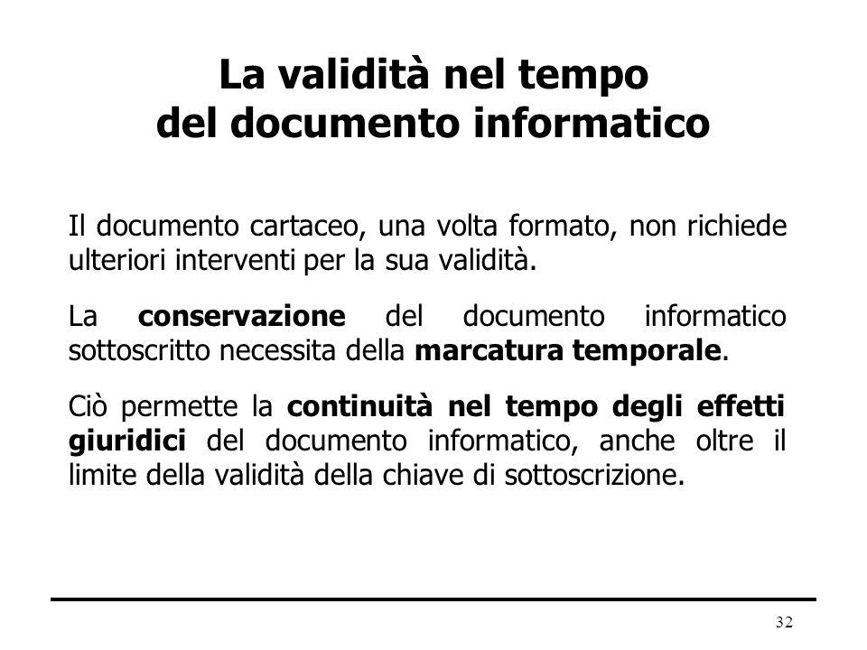 La validità nel tempo del documento informatico