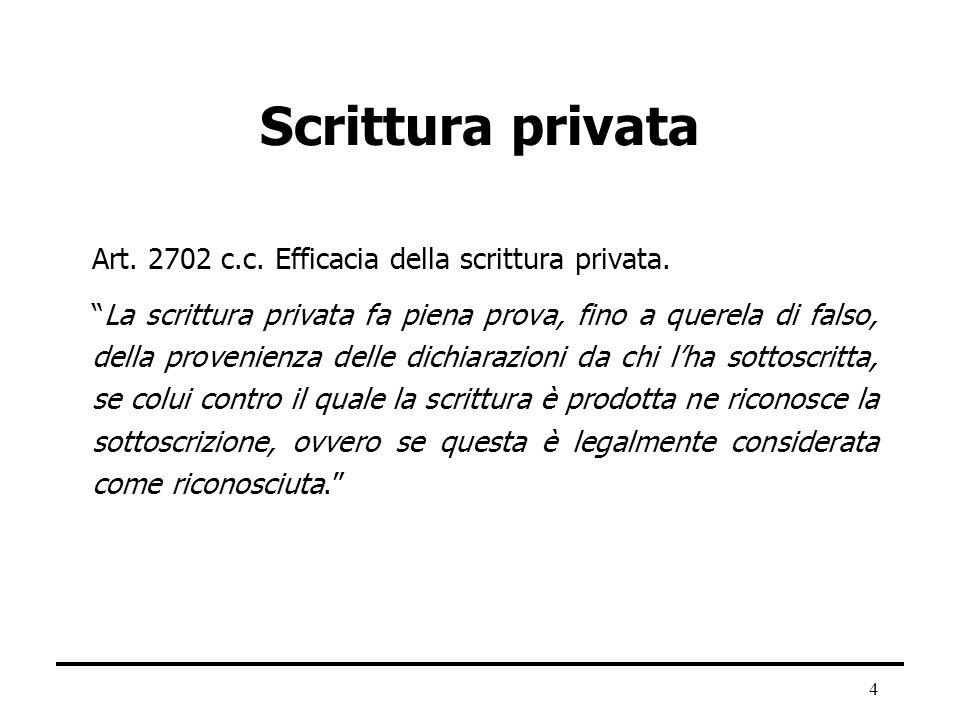 Scrittura privata Art. 2702 c.c. Efficacia della scrittura privata.
