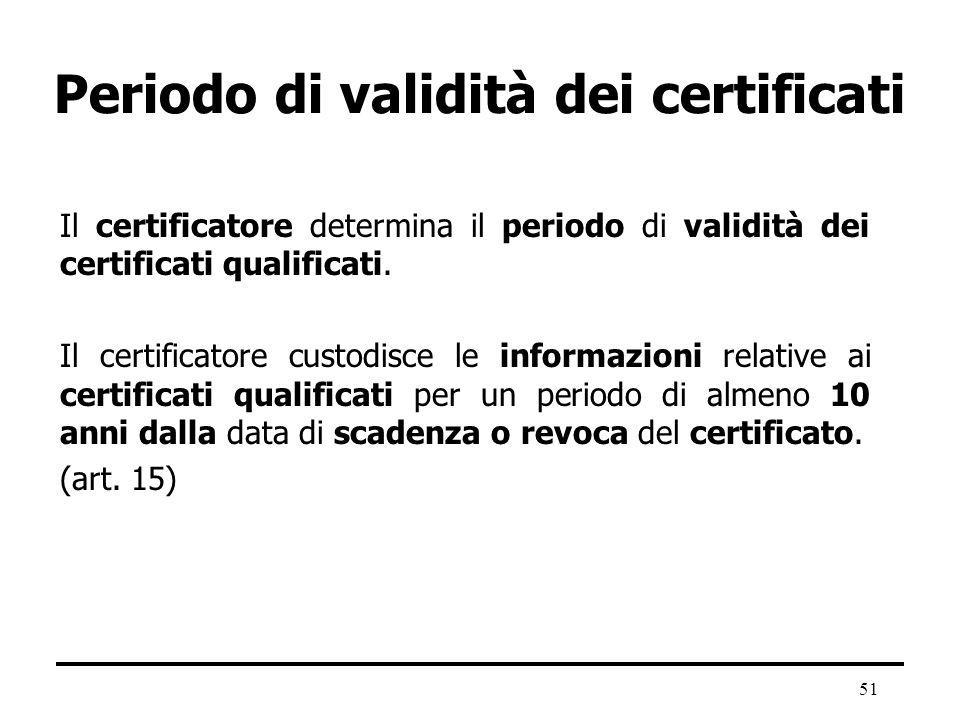 Periodo di validità dei certificati