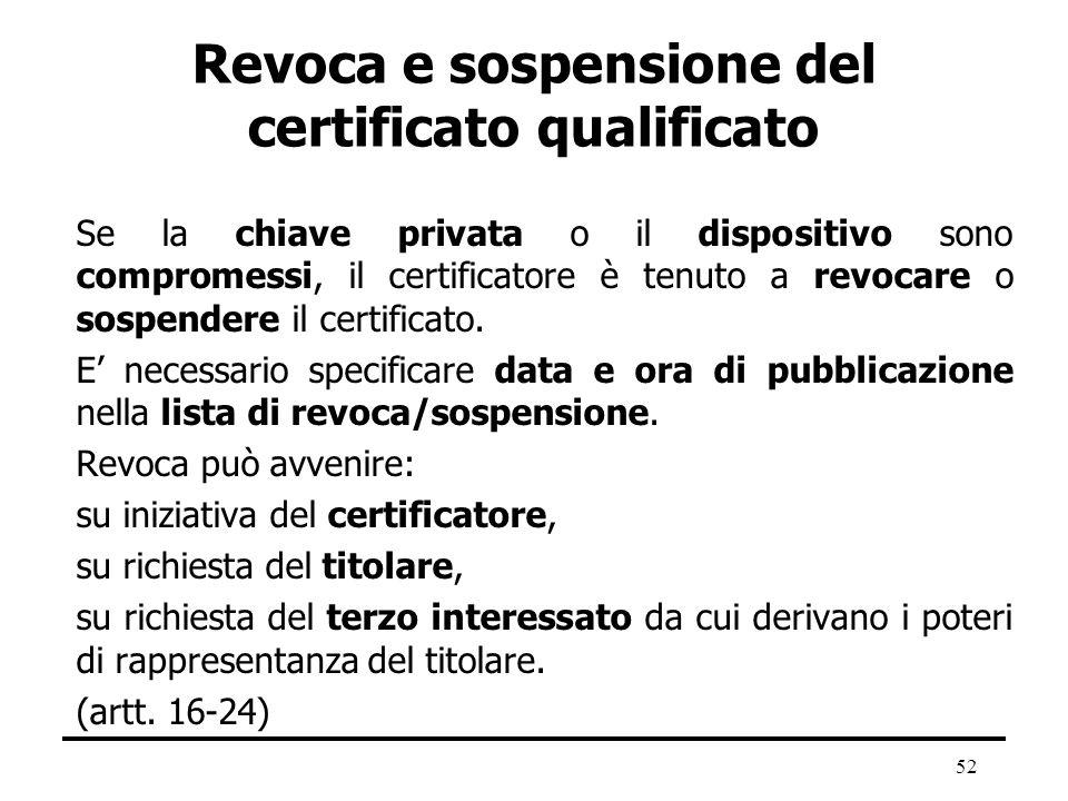 Revoca e sospensione del certificato qualificato