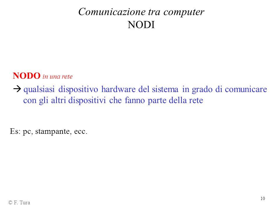 Comunicazione tra computer