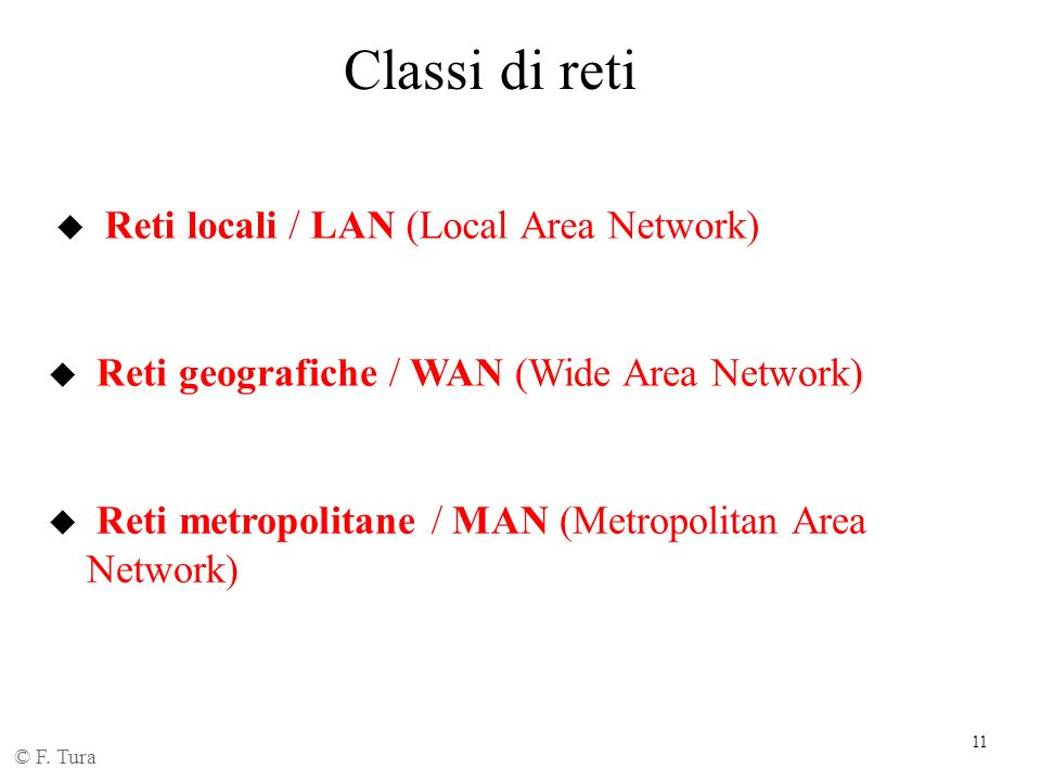 Classi di reti Reti locali / LAN (Local Area Network)