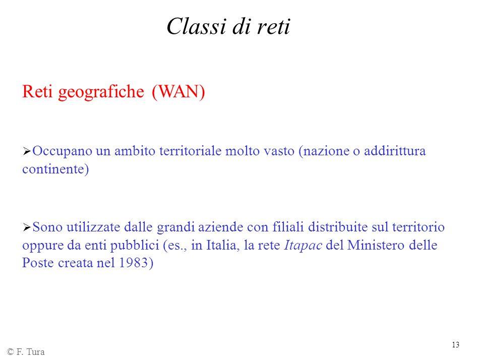 Classi di reti Reti geografiche (WAN)