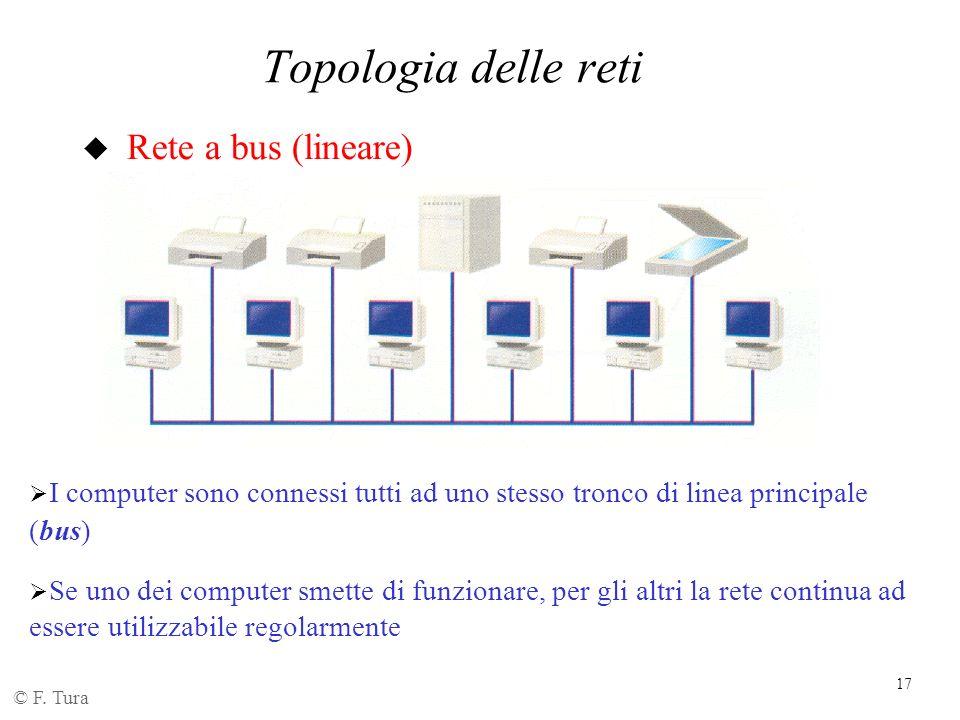 Topologia delle reti Rete a bus (lineare)