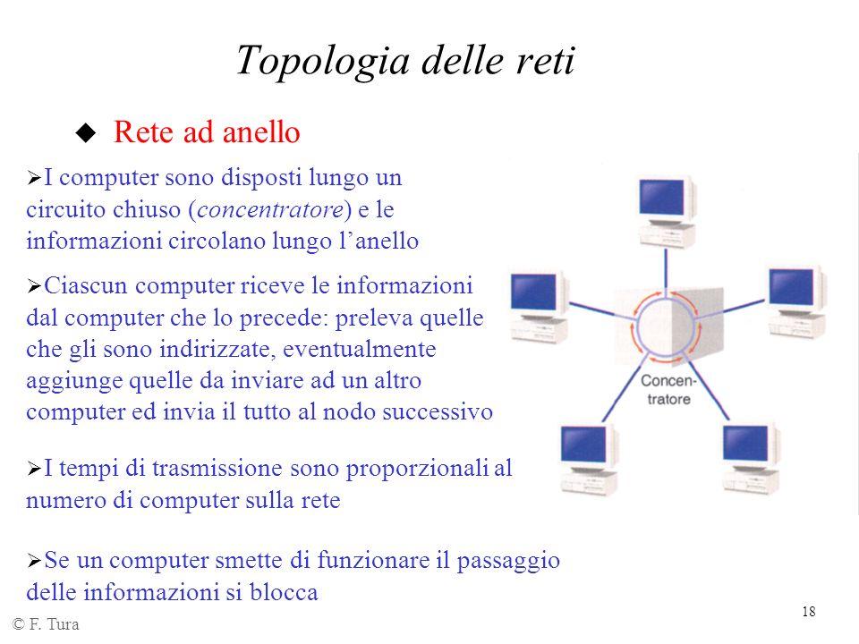 Topologia delle reti Rete ad anello