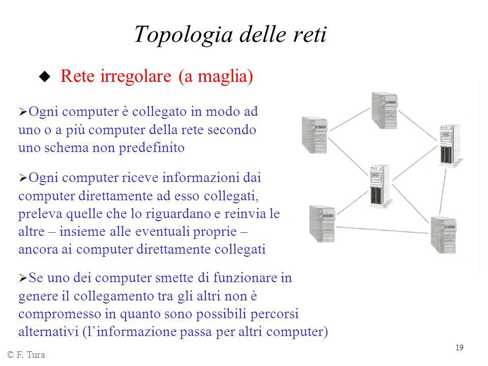 Topologia delle reti Rete irregolare (a maglia)