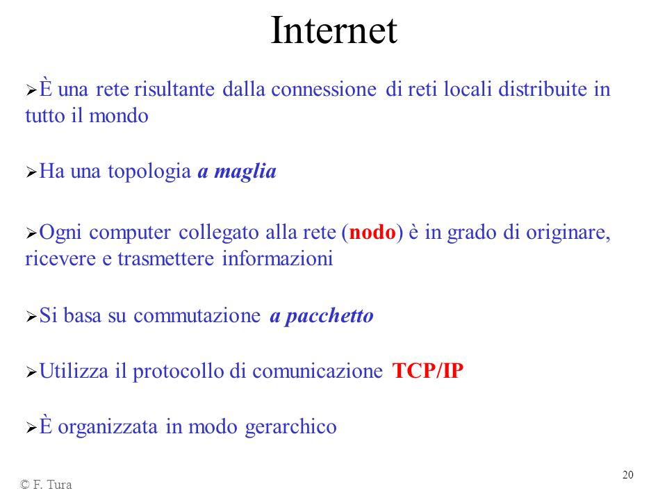 Internet È una rete risultante dalla connessione di reti locali distribuite in tutto il mondo. Ha una topologia a maglia.