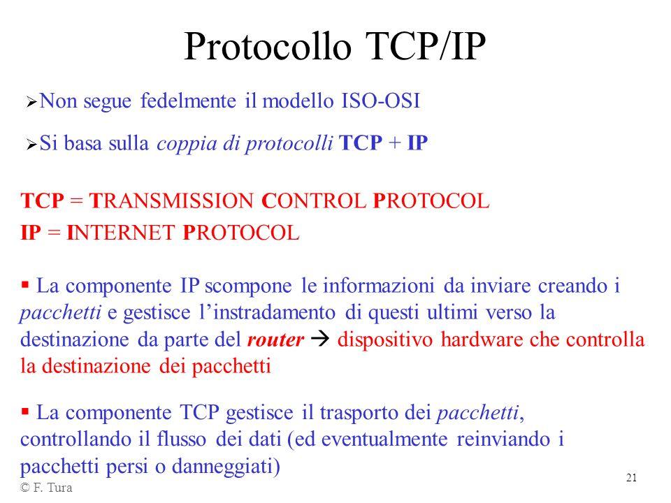 Protocollo TCP/IP Non segue fedelmente il modello ISO-OSI