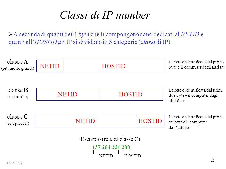 Esempio (rete di classe C):