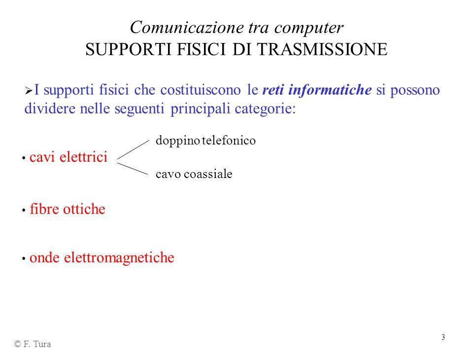 Comunicazione tra computer SUPPORTI FISICI DI TRASMISSIONE