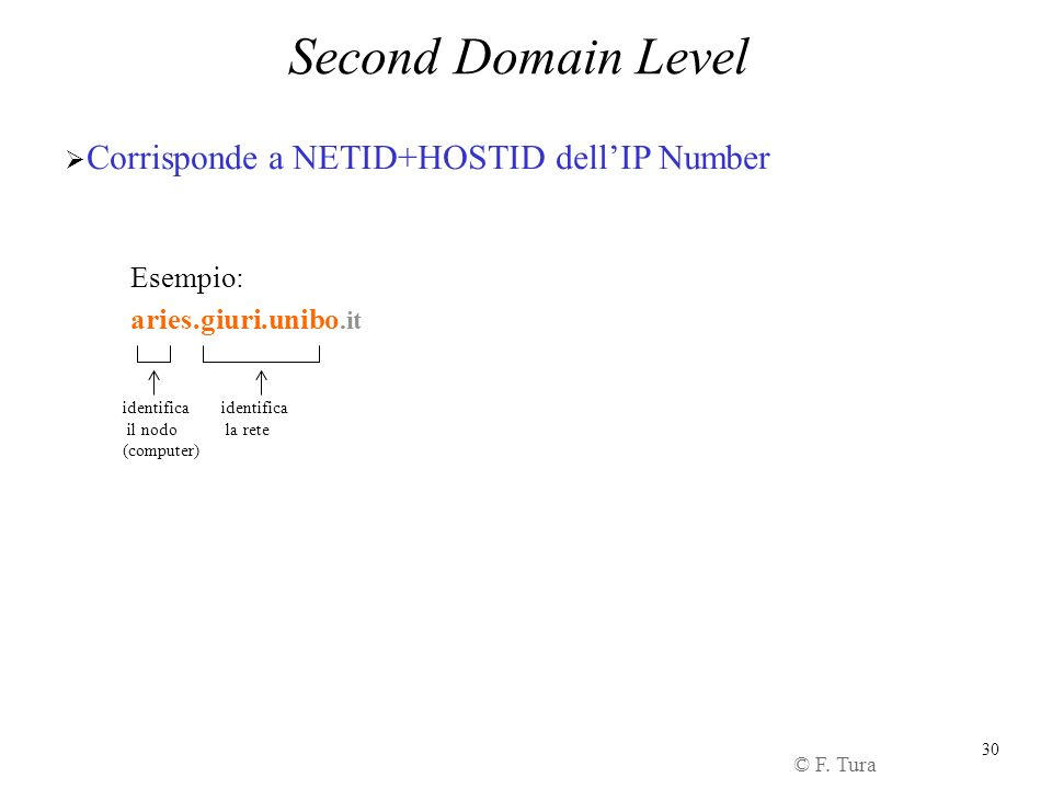 Second Domain Level Corrisponde a NETID+HOSTID dell'IP Number Esempio: