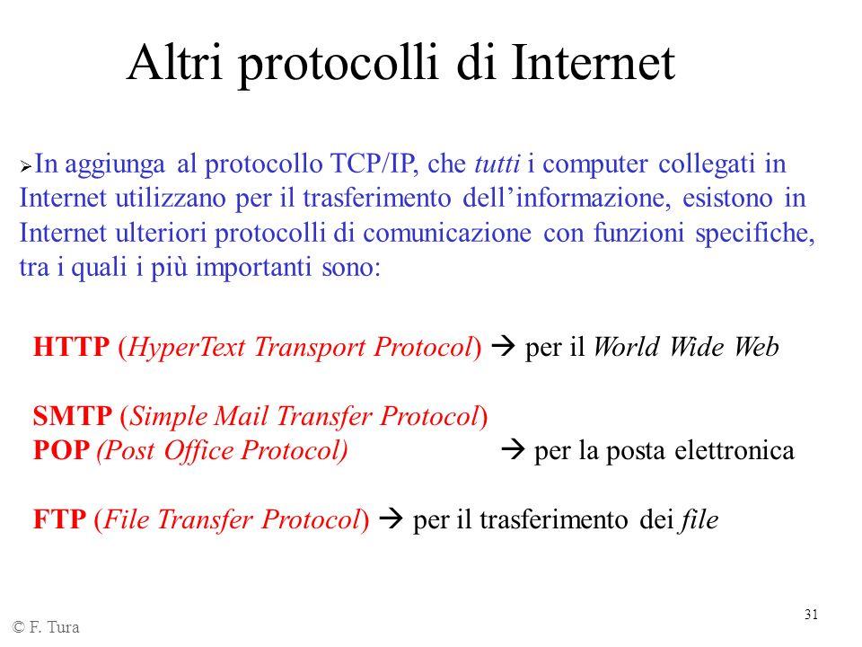 Altri protocolli di Internet