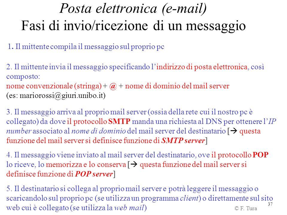 Posta elettronica (e-mail) Fasi di invio/ricezione di un messaggio