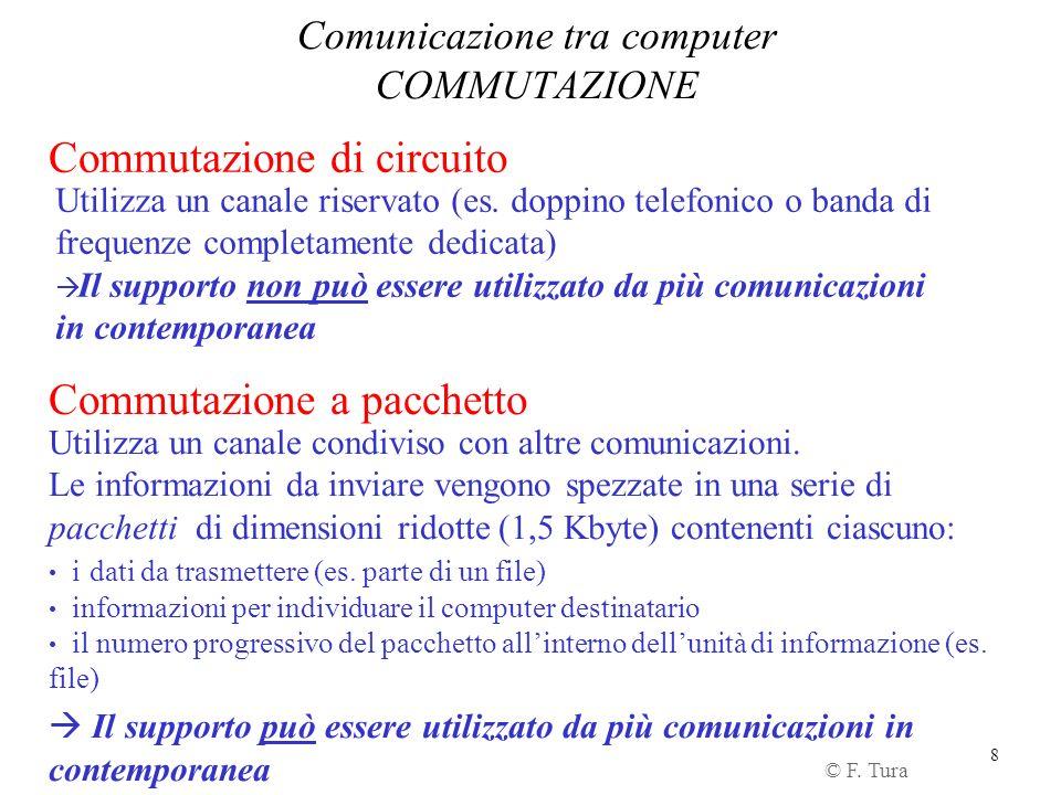 Comunicazione tra computer COMMUTAZIONE